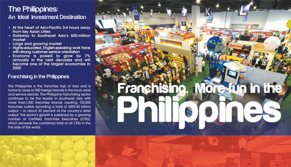 Business Opportunities in Franchising