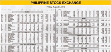 Understanding the Stock Market Tables