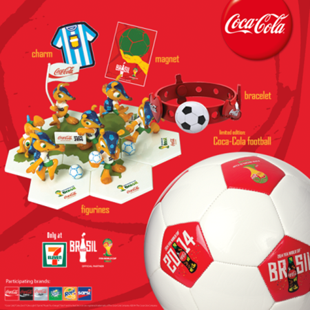 Coca-cola & 7-Eleven Partner With FIFA