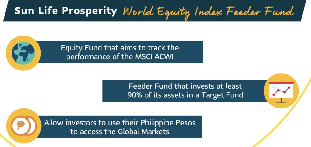 Sun Life World Equity Index Feeder Fund
