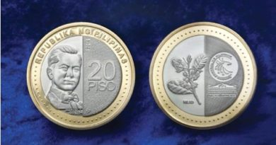 New Generation Currency 20-piso coin